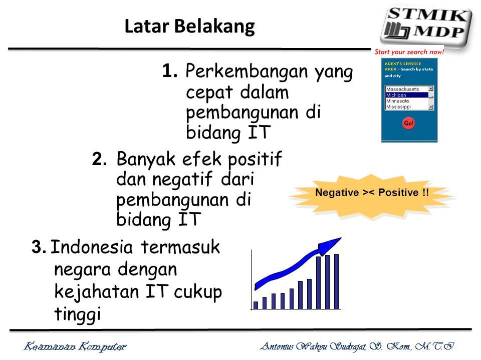 Keamanan Komputer Antonius Wahyu Sudrajat, S. Kom., M.T.I Latar Belakang 1. Perkembangan yang cepat dalam pembangunan di bidang IT Negative >< Positiv