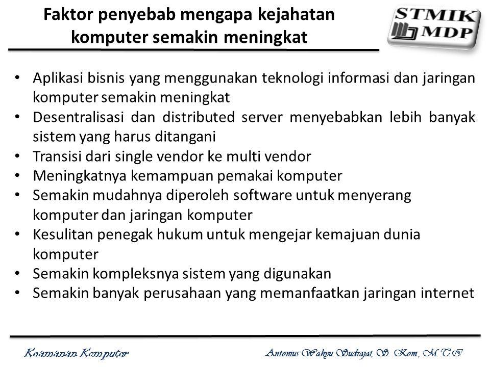 Keamanan Komputer Antonius Wahyu Sudrajat, S. Kom., M.T.I Faktor penyebab mengapa kejahatan komputer semakin meningkat Aplikasi bisnis yang menggunaka