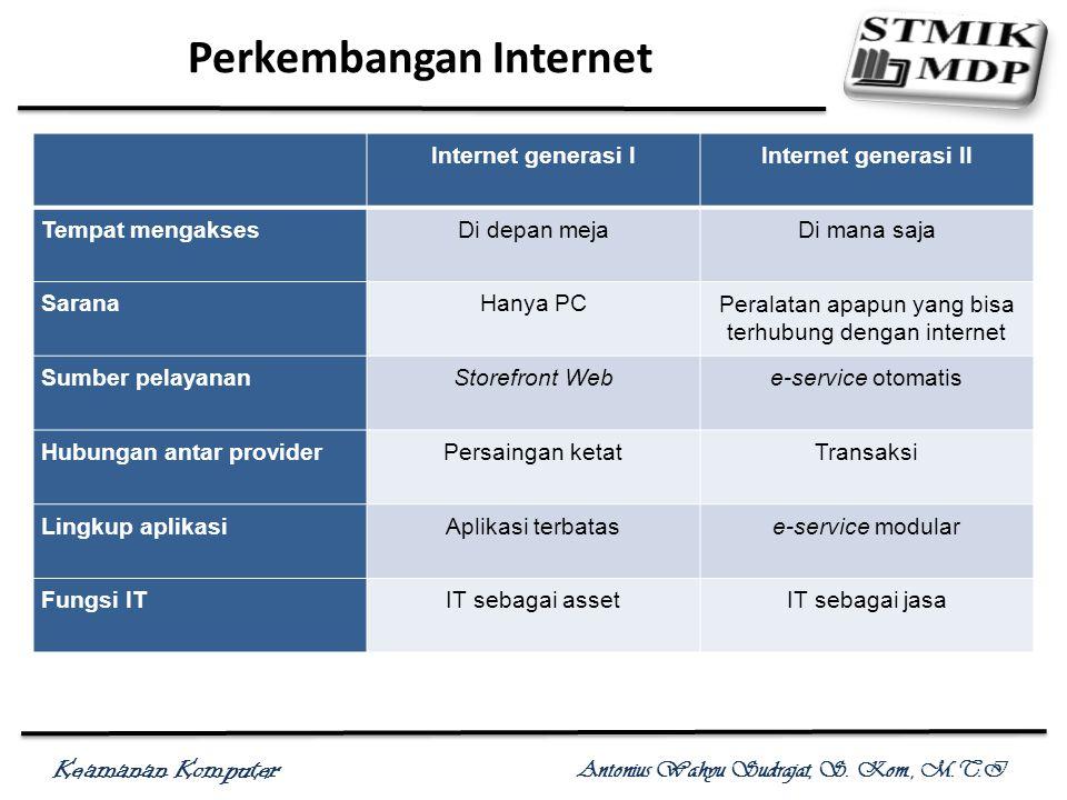 Keamanan Komputer Antonius Wahyu Sudrajat, S. Kom., M.T.I Perkembangan Internet Internet generasi IInternet generasi II Tempat mengaksesDi depan mejaD