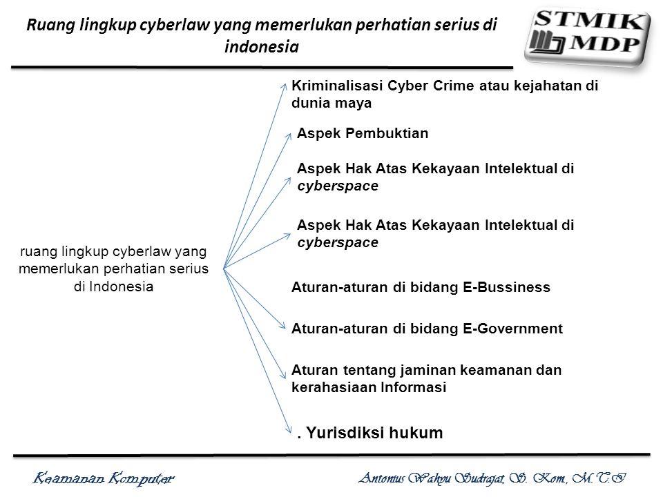 Keamanan Komputer Antonius Wahyu Sudrajat, S. Kom., M.T.I Ruang lingkup cyberlaw yang memerlukan perhatian serius di indonesia ruang lingkup cyberlaw