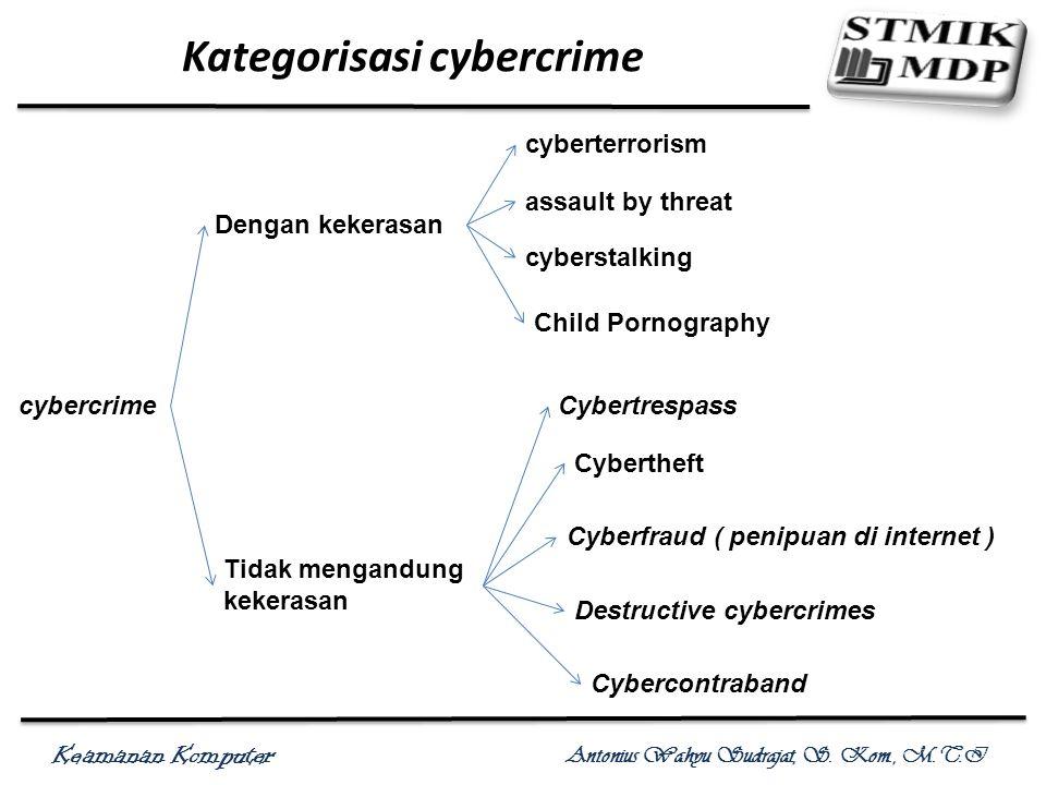 Keamanan Komputer Antonius Wahyu Sudrajat, S. Kom., M.T.I Kategorisasi cybercrime cybercrime Dengan kekerasan Tidak mengandung kekerasan cyberterroris