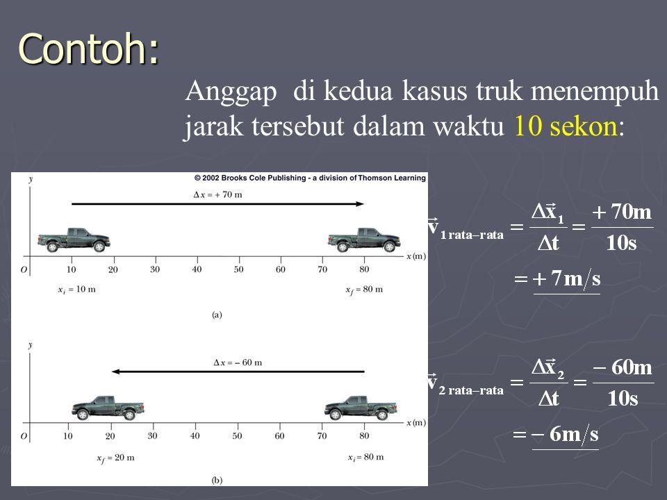Kecepatan Sesaat ► Kecepatan sesaat didefinisikan sebagai limit dari kecepatan rata-rata dengan selang waktu yang sangat singkat (infinitesimal), atau selang waktunya mendekati nol ► Kecepatan sesaat menunjukkan apa yang terjadi disetiap titik waktu