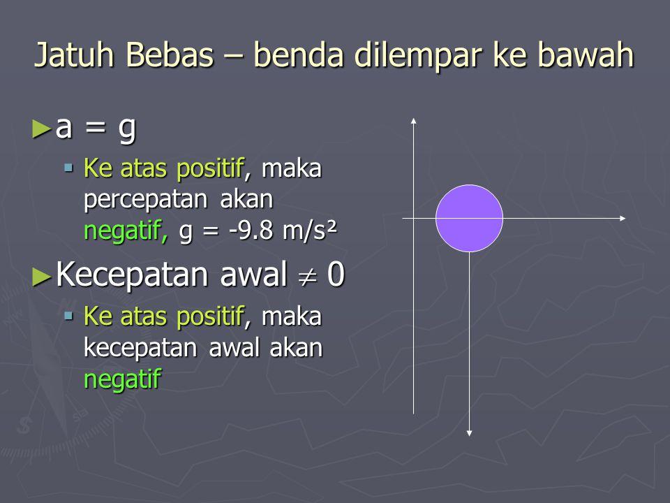 Jatuh Bebas – benda dilempar ke atas ► Kecepatan awal ke atas, sehingga positif ► Kecepatan sesaat pada tinggi maksimum adalah nol ► a = g everywhere in the motion  g arahnya selalu ke bawah, sehingga negatif v = 0