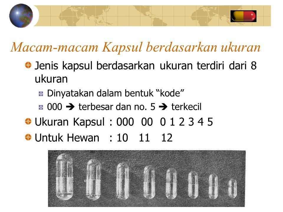 """Macam-macam Kapsul berdasarkan ukuran Jenis kapsul berdasarkan ukuran terdiri dari 8 ukuran Dinyatakan dalam bentuk """"kode"""" 000  terbesar dan no. 5 """