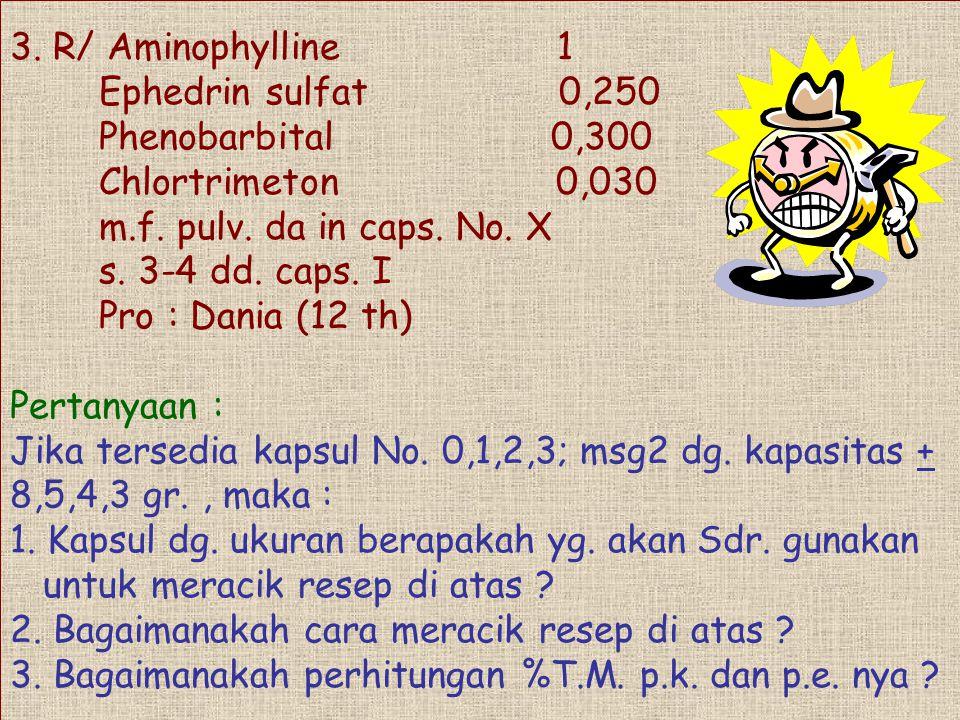 2. R/ Luminal-Na 0,015 Potassium Iodide 0,100 Aminophylline 0,200 m.f.l.a. caps. d.t.d. No. XXX s. 3 dd. caps. I Masalah : Luminal-Na higroskopis dan