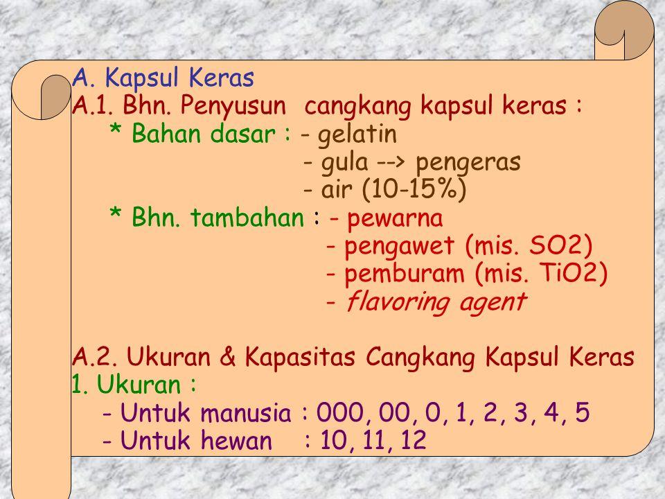 A.Kapsul Keras A.1. Bhn.