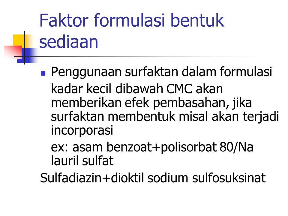 Faktor formulasi bentuk sediaan Penggunaan surfaktan dalam formulasi kadar kecil dibawah CMC akan memberikan efek pembasahan, jika surfaktan membentuk
