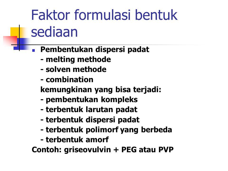 Faktor formulasi bentuk sediaan Pembentukan dispersi padat - melting methode - solven methode - combination kemungkinan yang bisa terjadi: - pembentuk
