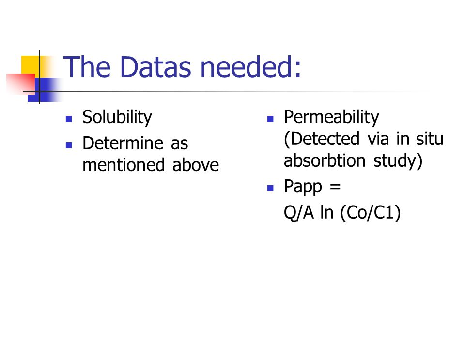 The Datas needed: Solubility Determine as mentioned above Permeability (Detected via in situ absorbtion study) Papp = Q/A ln (Co/C1)