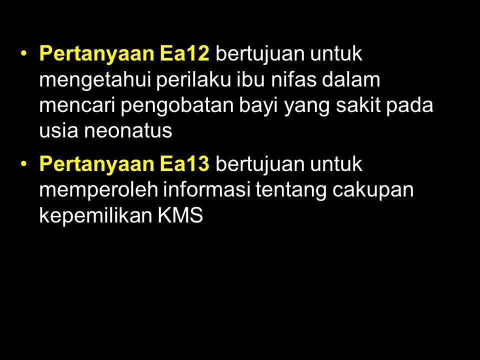 Pertanyaan Ea12 bertujuan untuk mengetahui perilaku ibu nifas dalam mencari pengobatan bayi yang sakit pada usia neonatus Pertanyaan Ea13 bertujuan un