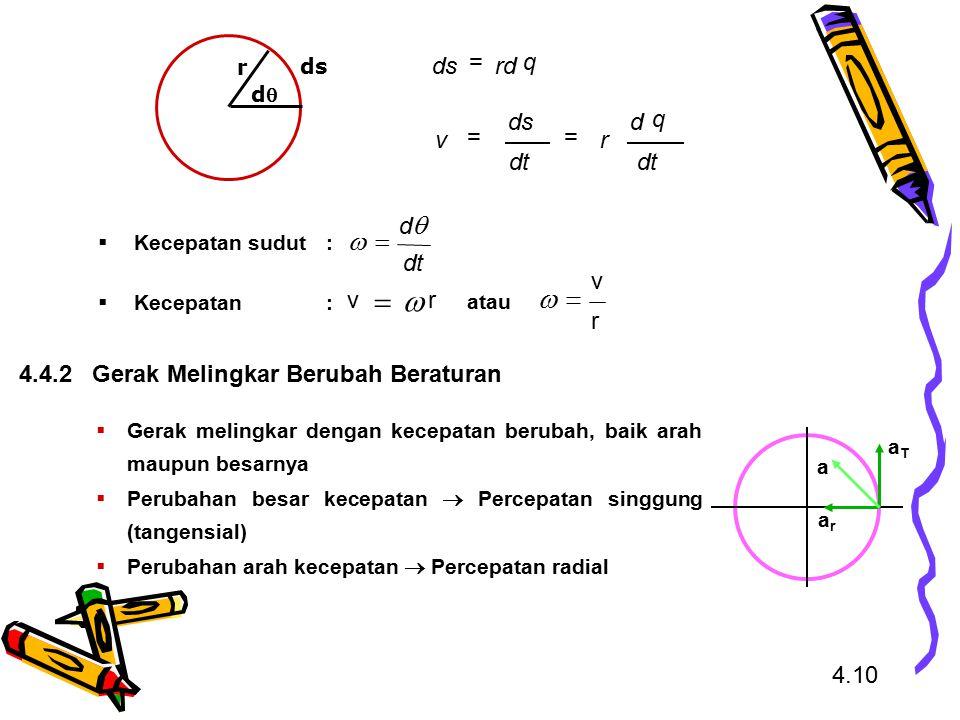 r dd dsds  Kecepatan sudut:  Kecepatan: atau  Gerak melingkar dengan kecepatan berubah, baik arah maupun besarnya  Perubahan besar kecepatan  P