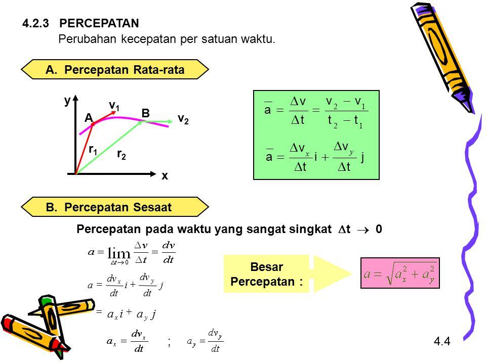 Kecepatan Merupakan gerak pada bidang datar yang lintasannya berbentuk parabola Percepatan pada gerak peluru adalah tetap 4.5 y x v oy v ox v a = v ox R h g g A vovo v  4.3 GERAK PELURU jvivv oyoxo    cos oox vv   sin ooy vv  (catatan a = -g) gtvv o  g tj jviv oyox -+= )( j gt v iv oyox )(  = jviv yx  = x vv  gtvv oyy 