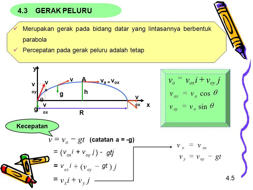 Kecepatan Merupakan gerak pada bidang datar yang lintasannya berbentuk parabola Percepatan pada gerak peluru adalah tetap 4.5 y x v oy v ox v a = v ox