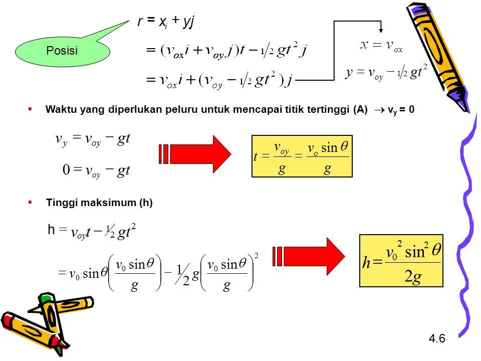 4.6  Waktu yang diperlukan peluru untuk mencapai titik tertinggi (A)  v y = 0  Tinggi maksimum (h) Posisi yjxr i += 2 21 gtvy oy  gtvv oyy  gtv