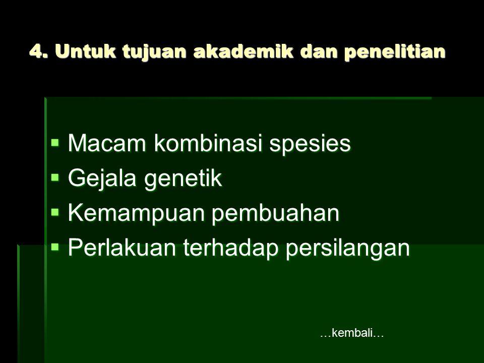 4. Untuk tujuan akademik dan penelitian  Macam kombinasi spesies  Gejala genetik  Kemampuan pembuahan  Perlakuan terhadap persilangan …kembali…