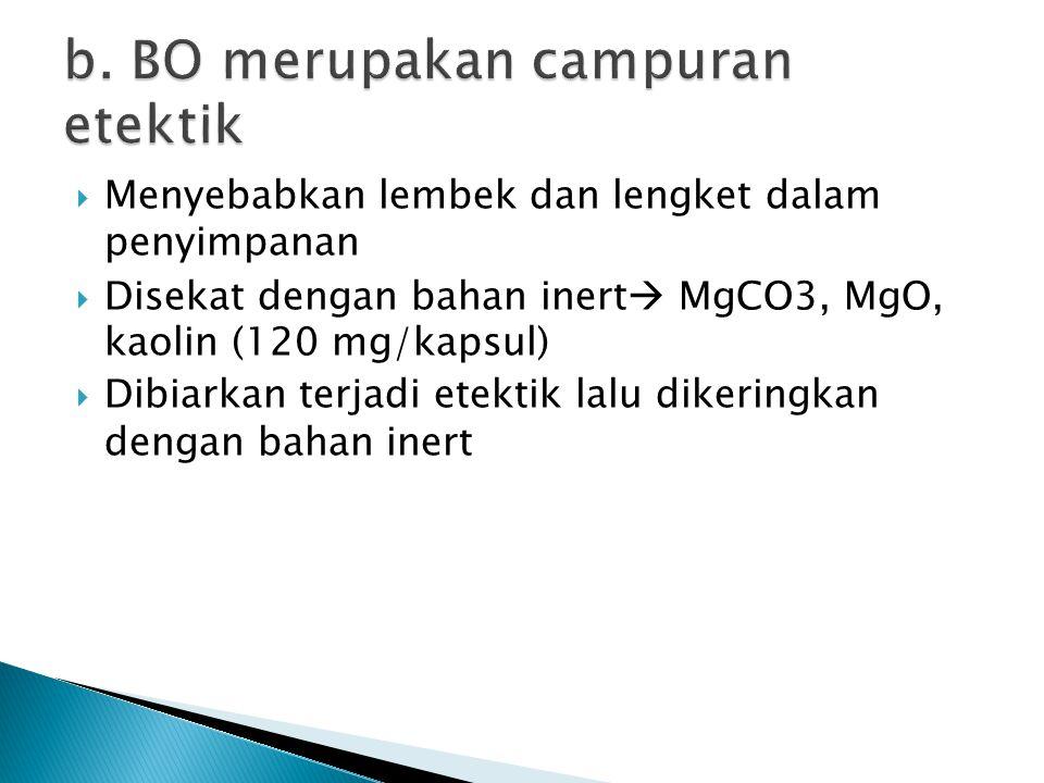  Menyebabkan lembek dan lengket dalam penyimpanan  Disekat dengan bahan inert  MgCO3, MgO, kaolin (120 mg/kapsul)  Dibiarkan terjadi etektik lalu