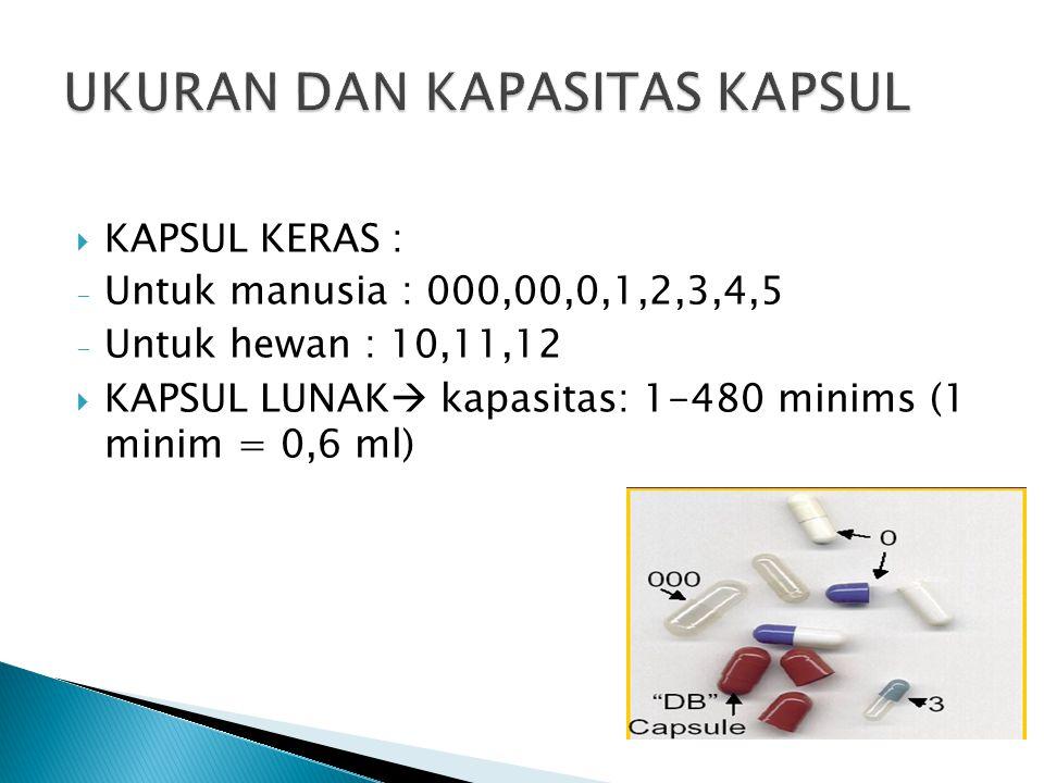  KAPSUL KERAS : - Untuk manusia : 000,00,0,1,2,3,4,5 - Untuk hewan : 10,11,12  KAPSUL LUNAK  kapasitas: 1-480 minims (1 minim = 0,6 ml)