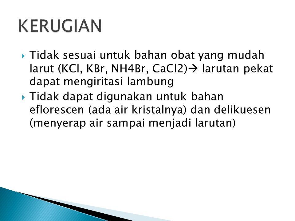  Tidak sesuai untuk bahan obat yang mudah larut (KCl, KBr, NH4Br, CaCl2)  larutan pekat dapat mengiritasi lambung  Tidak dapat digunakan untuk baha