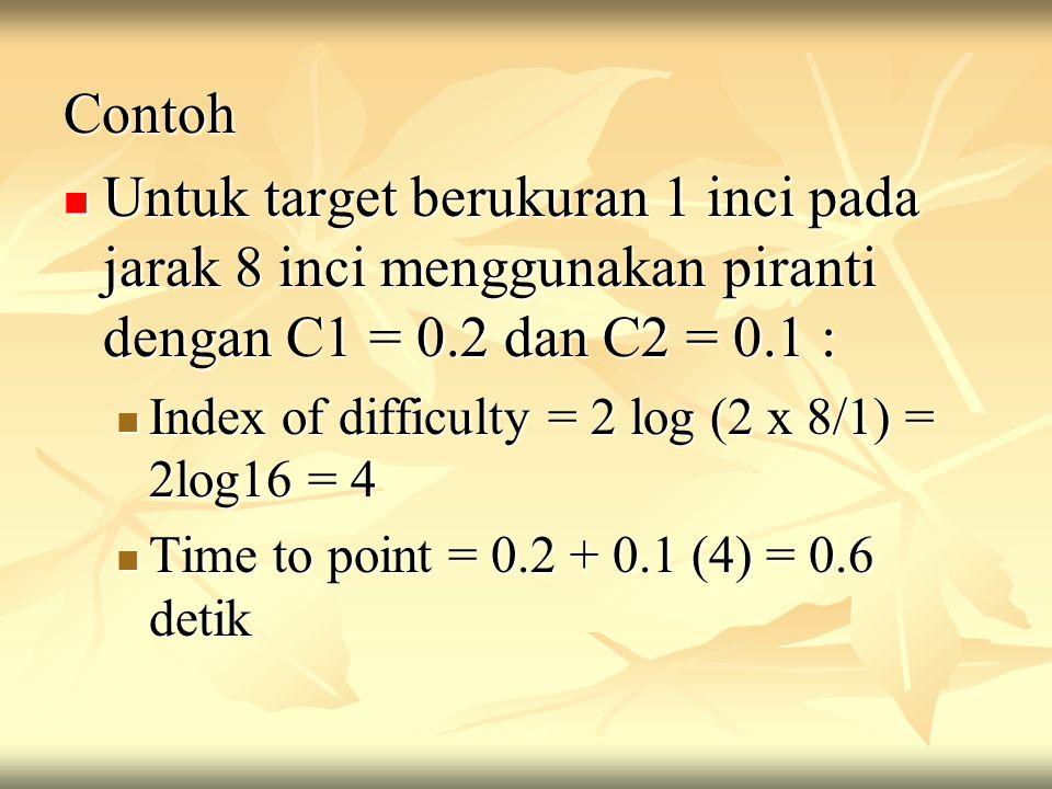 Contoh Untuk target berukuran 1 inci pada jarak 8 inci menggunakan piranti dengan C1 = 0.2 dan C2 = 0.1 : Untuk target berukuran 1 inci pada jarak 8 inci menggunakan piranti dengan C1 = 0.2 dan C2 = 0.1 : Index of difficulty = 2 log (2 x 8/1) = 2log16 = 4 Index of difficulty = 2 log (2 x 8/1) = 2log16 = 4 Time to point = 0.2 + 0.1 (4) = 0.6 detik Time to point = 0.2 + 0.1 (4) = 0.6 detik