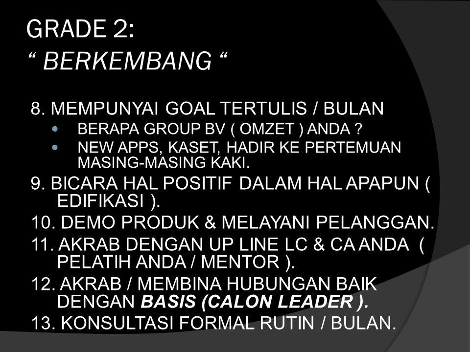 """GRADE 2: """" BERKEMBANG """" 8. MEMPUNYAI GOAL TERTULIS / BULAN BERAPA GROUP BV ( OMZET ) ANDA ? NEW APPS, KASET, HADIR KE PERTEMUAN MASING-MASING KAKI. 9."""