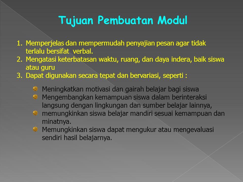 Modul Cetakan Multimedia Interaktif Kerangka Penulisan Modul Kerangka pengembangan Modul Pedoman Penulisan Modul Pedoman Pengembangan Modul Multimedia Interaktif