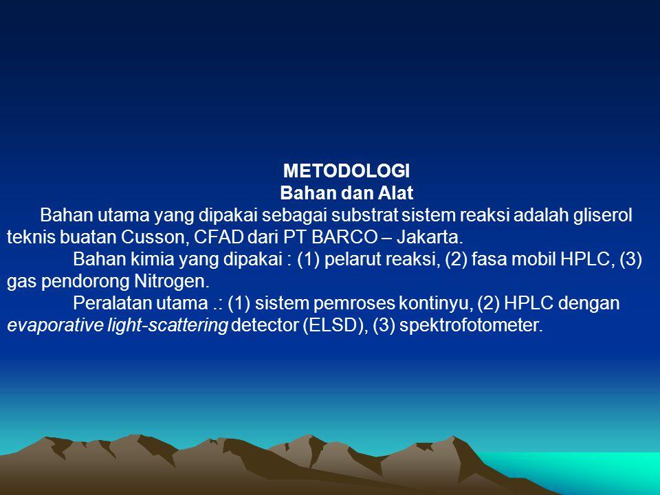 METODOLOGI Bahan dan Alat Bahan utama yang dipakai sebagai substrat sistem reaksi adalah gliserol teknis buatan Cusson, CFAD dari PT BARCO – Jakarta.