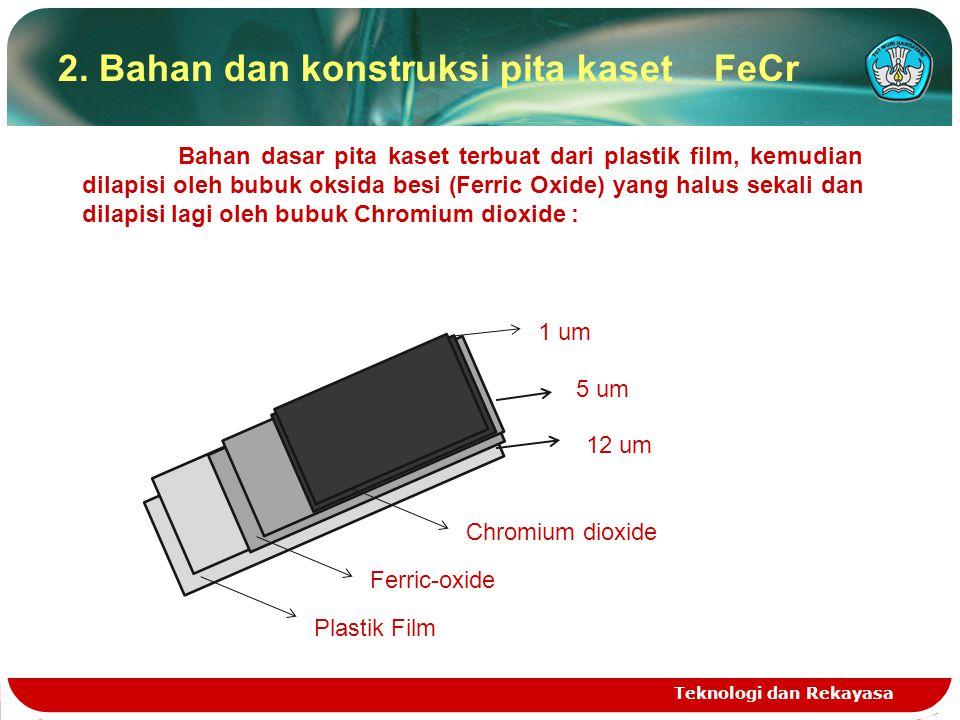 Teknologi dan Rekayasa Bahan dasar pita kaset terbuat dari plastik film, kemudian dilapisi oleh bubuk oksida besi (Ferric Oxide) yang halus sekali dan