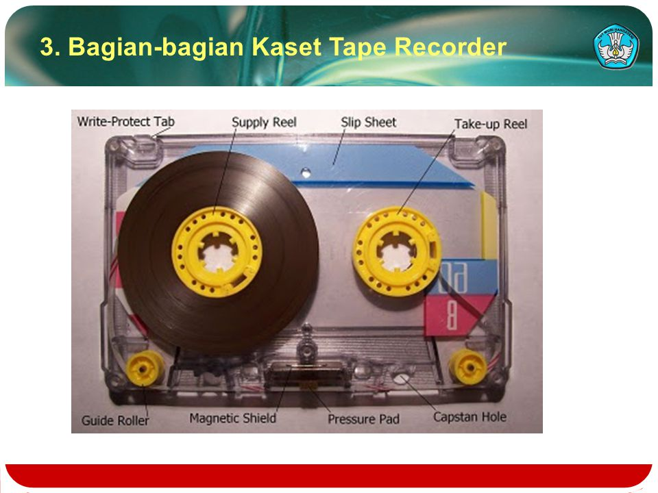 Teknologi dan Rekayasa Dengan menginduksikan medan magnetis dari head rekam ke pita akan mempunyai sifat magnet yang membekas dengan daya magnetis yang tertentu besarnya.