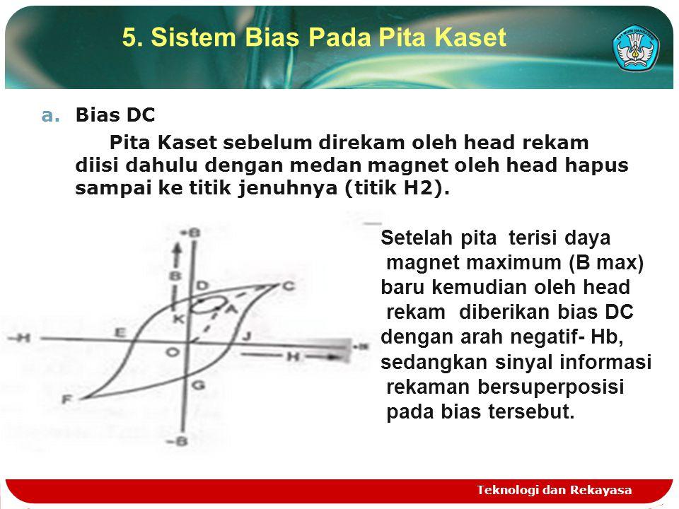 a.Bias DC Pita Kaset sebelum direkam oleh head rekam diisi dahulu dengan medan magnet oleh head hapus sampai ke titik jenuhnya (titik H2). Teknologi d