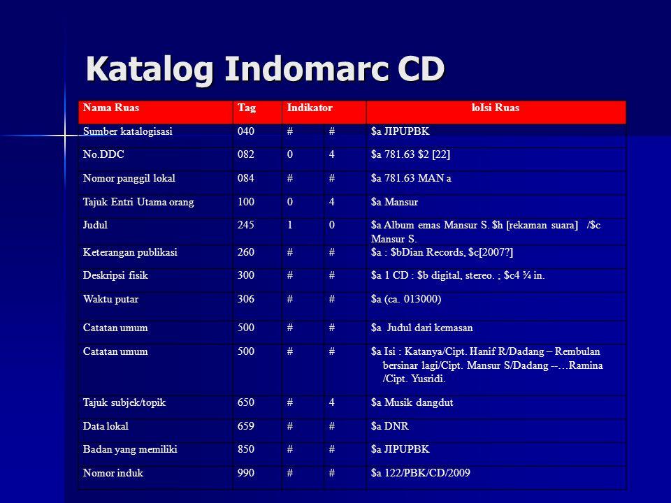 Katalog Indomarc CD Nama RuasTagIndikatorloIsi Ruas Sumber katalogisasi040##$a JIPUPBK No.DDC08204$a 781.63 $2 [22] Nomor panggil lokal084##$a 781.63 MAN a Tajuk Entri Utama orang10004$a Mansur Judul24510$a Album emas Mansur S.
