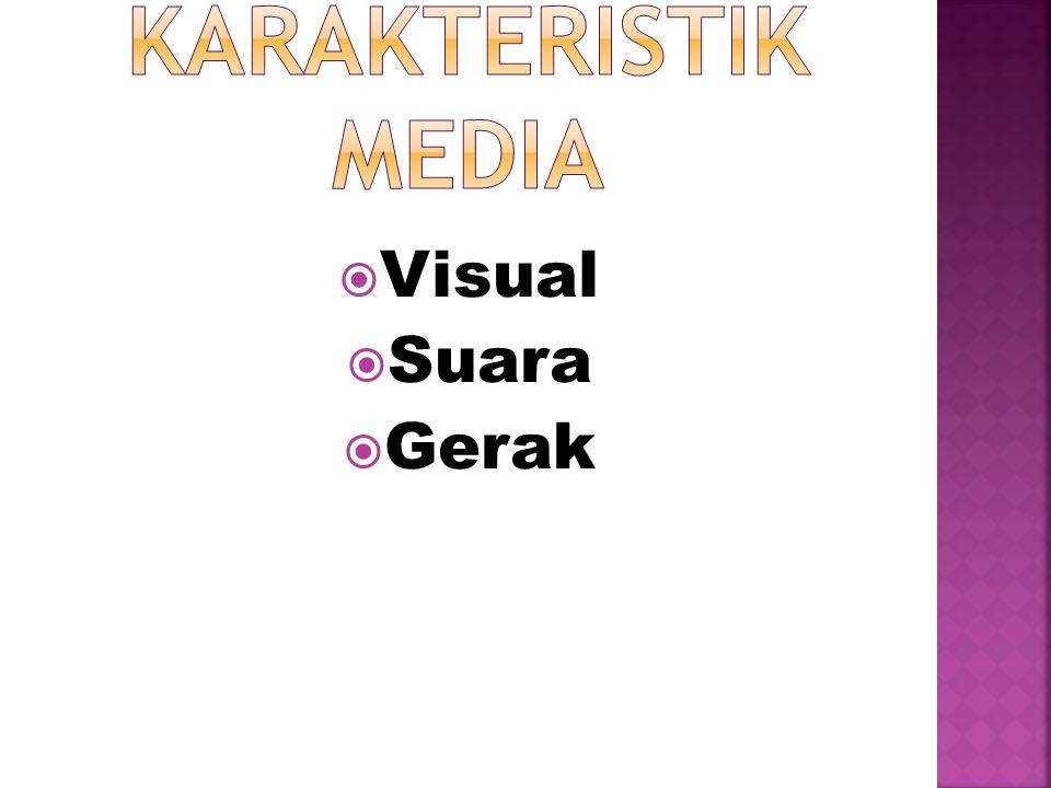 Visual  Suara  Gerak