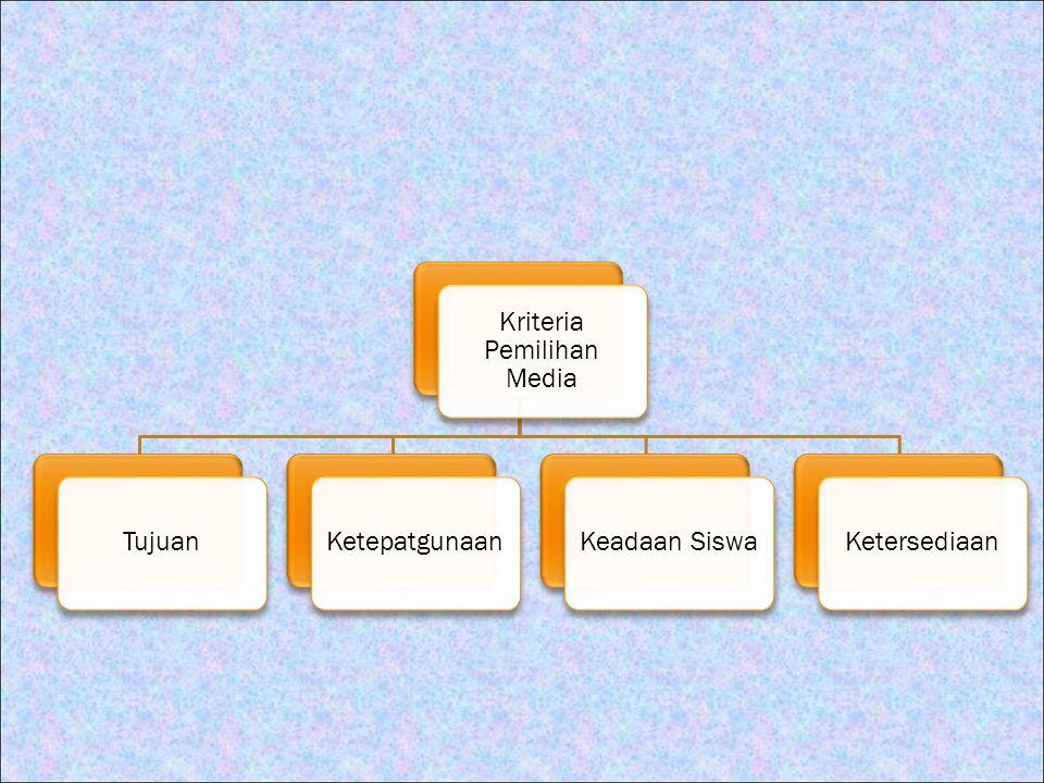 Kriteria Pemilihan Media TujuanKetepatgunaanKeadaan SiswaKetersediaan