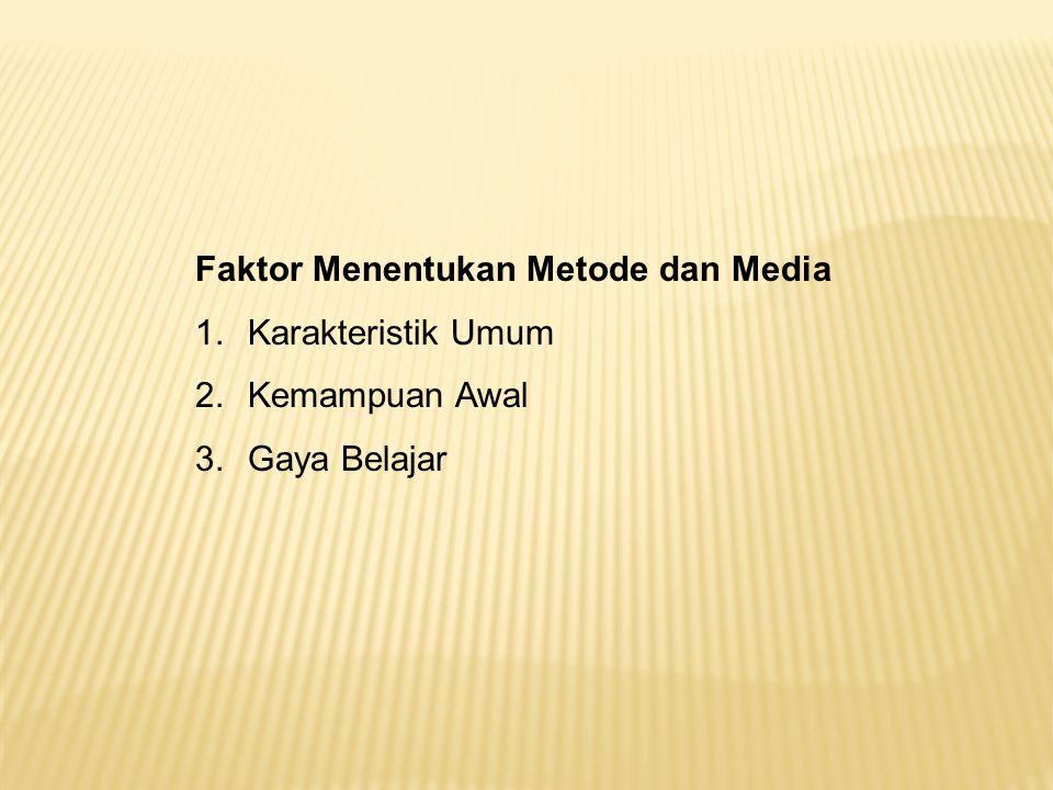 Faktor Menentukan Metode dan Media 1.Karakteristik Umum 2.Kemampuan Awal 3.Gaya Belajar