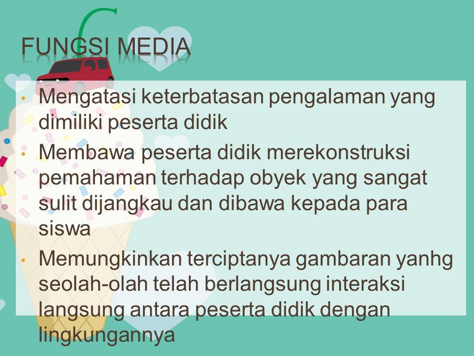 Menurut Angkowo dan Kosasih Media Tiga Dimensi