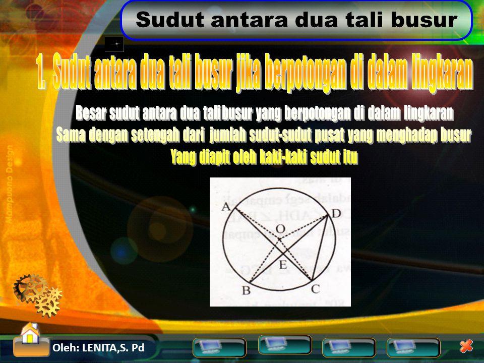 Oleh : LENITA,S.Pd SEGI EMPAT TALI BUSUR 2. Sifat-sifat segi empat tali busur d.