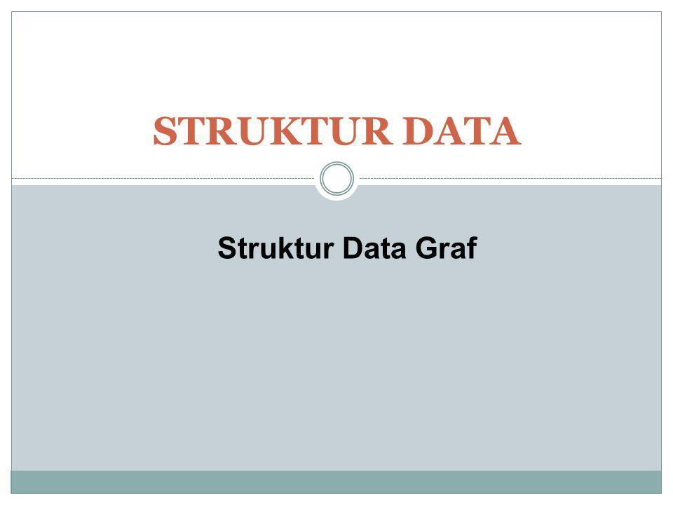 STRUKTUR DATA Struktur Data Graf