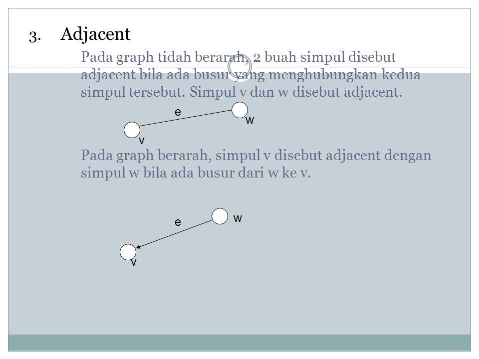 3. Adjacent Pada graph tidah berarah, 2 buah simpul disebut adjacent bila ada busur yang menghubungkan kedua simpul tersebut. Simpul v dan w disebut a