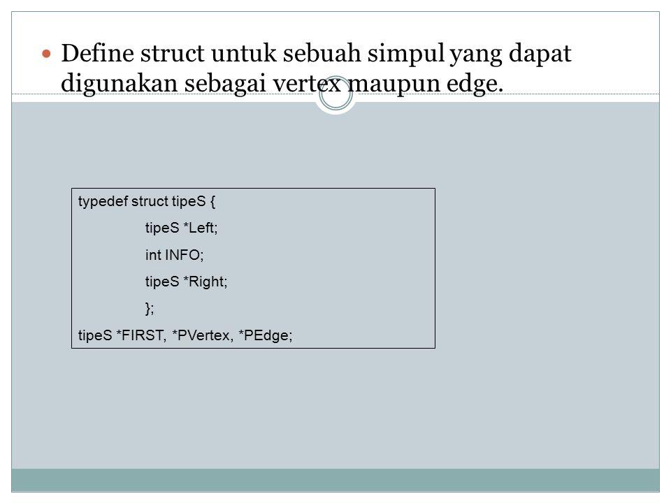 Define struct untuk sebuah simpul yang dapat digunakan sebagai vertex maupun edge. typedef struct tipeS { tipeS *Left; int INFO; tipeS *Right; }; tipe