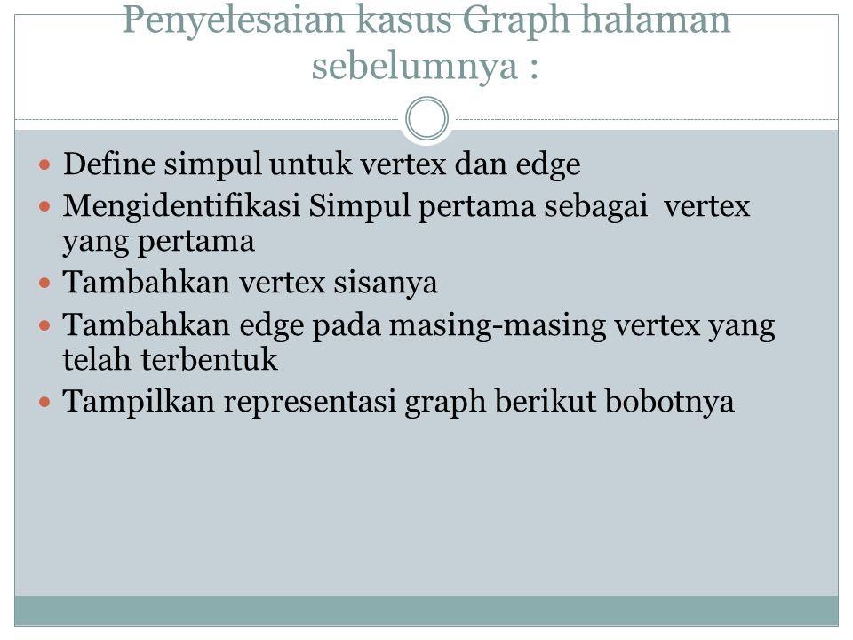 Penyelesaian kasus Graph halaman sebelumnya : Define simpul untuk vertex dan edge Mengidentifikasi Simpul pertama sebagai vertex yang pertama Tambahka