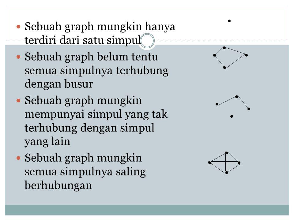Graph Berarah dan Graph Tak Berarah : B AC DE B AC DE Directed graphUndirected graph e1e3 e4 e7e5 e2 e6 v1 v2 v4 v5 v3v1 v2 v3 v5 v4 e1 e2 e3 e4 e5 e6 e7 e8 e9 e10 Dapat dilihat dari bentuk busur yang artinya urutan penyebutan pasangan 2 simpul.