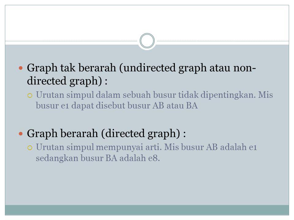 Graph tak berarah (undirected graph atau non- directed graph) :  Urutan simpul dalam sebuah busur tidak dipentingkan. Mis busur e1 dapat disebut busu