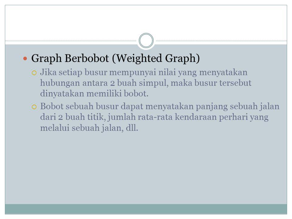 Graph Berbobot : B AC DE B AC DE Directed graphUndirected graph 53 12 68 4 3 v1 v2 v4 v5 v3v1 v2 v3 v5 v4 5 e2 3 12 8 3 6 4 7 10 Panjang busur (atau bobot) mungkin tidak digambarkan secara panjang yang proposional dengan bobotnya.