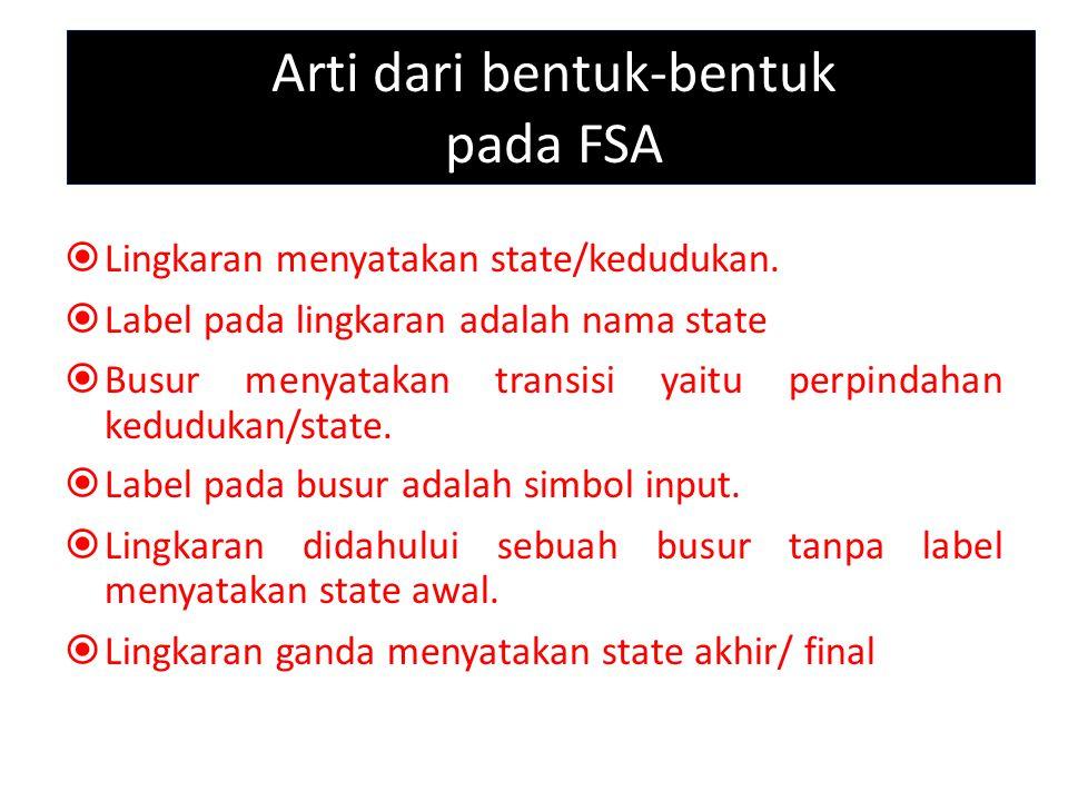 Arti dari bentuk-bentuk pada FSA  Lingkaran menyatakan state/kedudukan.  Label pada lingkaran adalah nama state  Busur menyatakan transisi yaitu pe