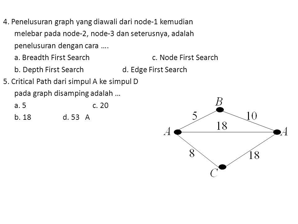 4. Penelusuran graph yang diawali dari node-1 kemudian melebar pada node-2, node-3 dan seterusnya, adalah penelusuran dengan cara …. a. Breadth First