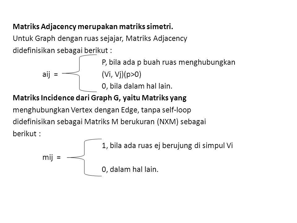 Matriks Adjacency merupakan matriks simetri. Untuk Graph dengan ruas sejajar, Matriks Adjacency didefinisikan sebagai berikut : P, bila ada p buah rua