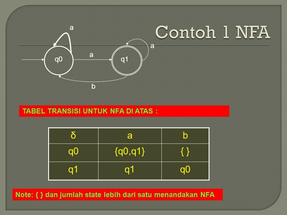 q0 a b q1 a δab q0{q0,q1}{ } q1 q0 TABEL TRANSISI UNTUK NFA DI ATAS : a Note: { } dan jumlah state lebih dari satu menandakan NFA