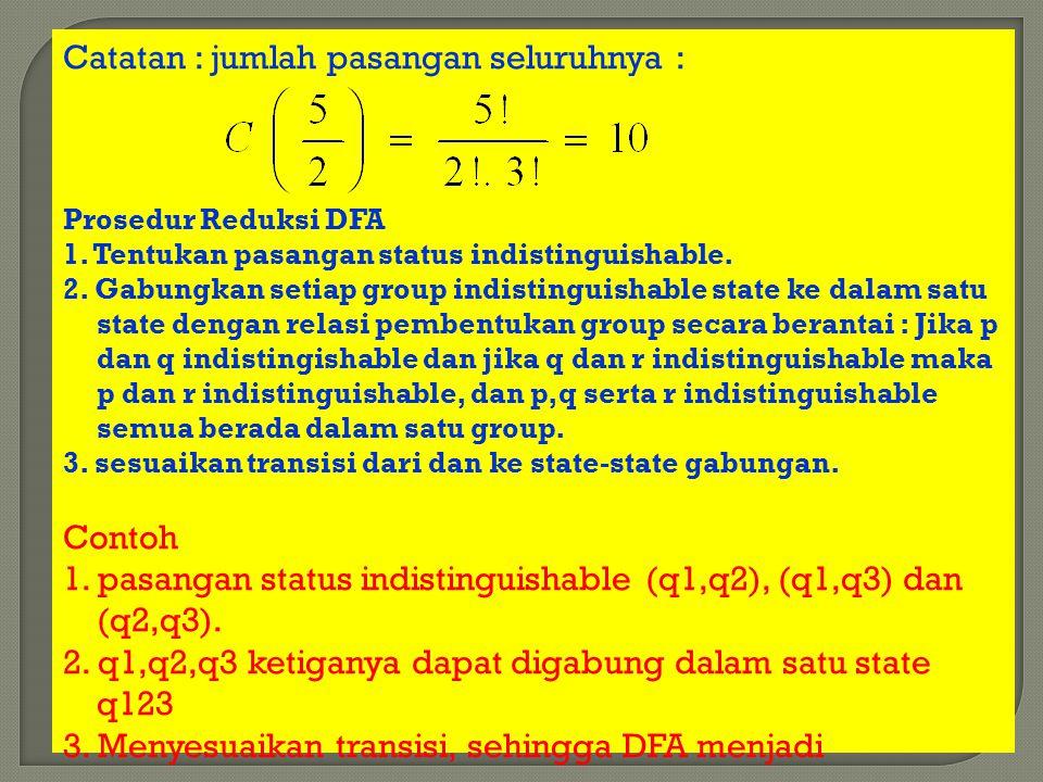Catatan : jumlah pasangan seluruhnya : Prosedur Reduksi DFA 1. Tentukan pasangan status indistinguishable. 2. Gabungkan setiap group indistinguishable