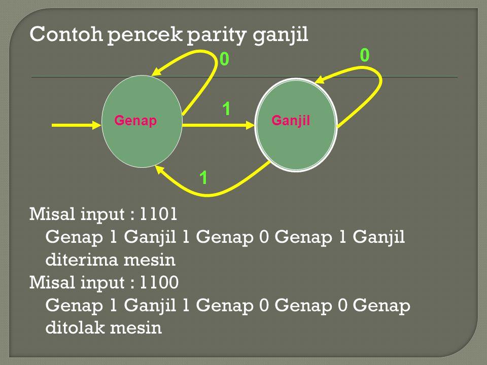 Contoh pencek parity ganjil Misal input : 1101 Genap 1 Ganjil 1 Genap 0 Genap 1 Ganjil diterima mesin Misal input : 1100 Genap 1 Ganjil 1 Genap 0 Gena