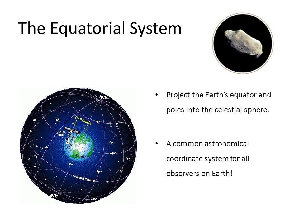 Tentang Ascensio Recta (  )……… AR sebuah bintang ialah busur pada equator diukur dari titik aries (  ) berlawanan dengan arah peredaran semu harian sampai proyeksi bintang pada equator Besar AR dari 0 0 sampai 360 0 ( selalu positif)