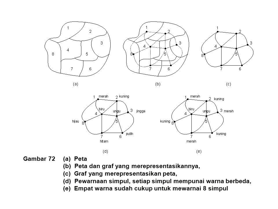 Gambar 72 (a) Peta (b) Peta dan graf yang merepresentasikannya, (c) Graf yang merepresentasikan peta, (d) Pewarnaan simpul, setiap simpul mempunai war